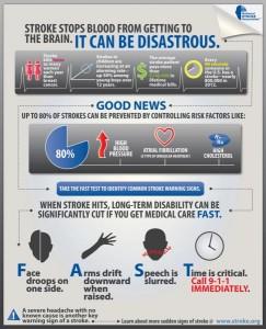 stroke_infographic_web