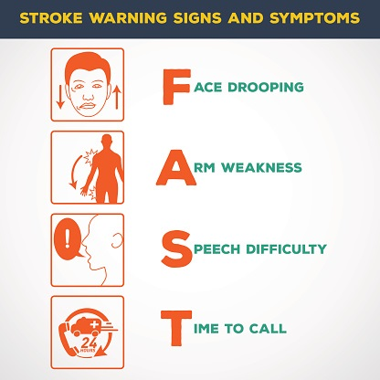 stroke-and-symptoms-V2-493247760 - 9 Unexpected Stroke Symptoms You Need to Know - Health and Food